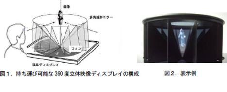 hitachi-stereoscopic-display-716-90.jpg