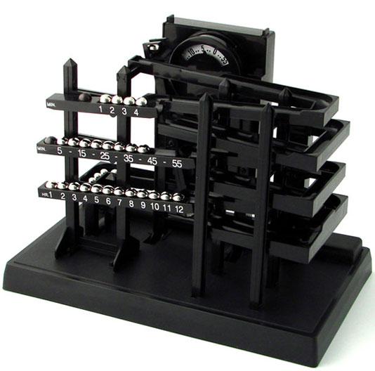 machine clock