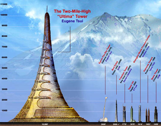 mile-high-ultima-tower.jpg