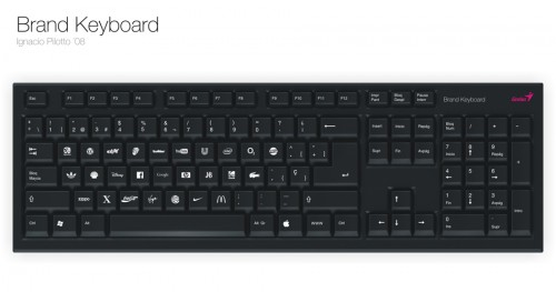 Keyboards For Kids. The Brand Keyboard by Ignacio