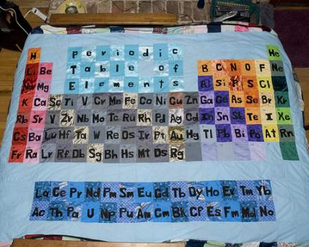 Cool Recycle Logo The Periodic Table of ...