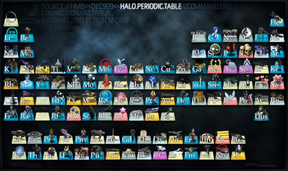 The Periodic Table of Halo | Gearfuse