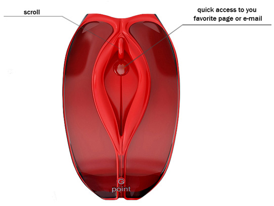 gspotmouse1 A Mouse You Can Make Love To: The G Point Mouse Looks Like The Female Naughty Place