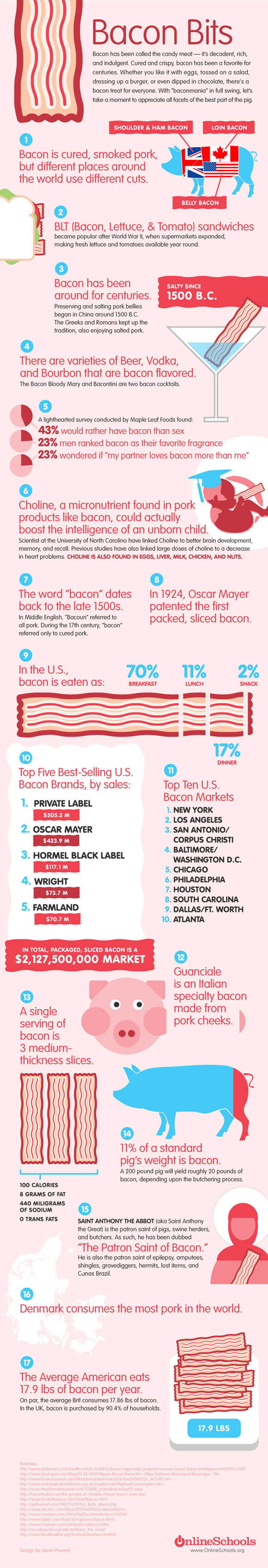 stuff you probably didn't know about bacon infographic