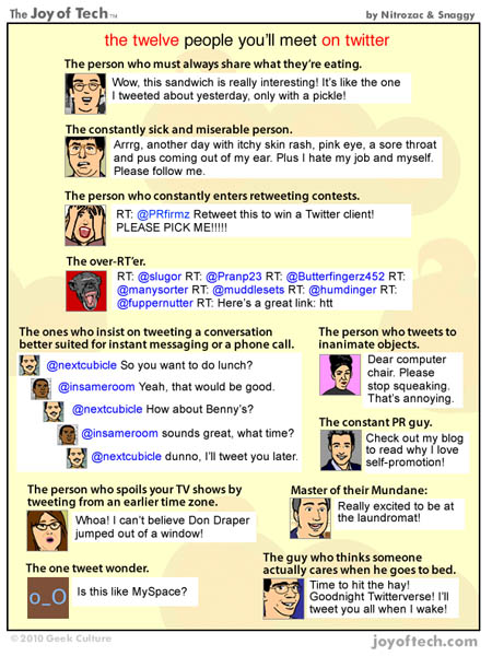 12 Types Of Irritating Twitter User