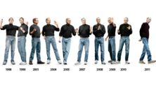 The Fashion Taste of Steve Jobs, Over 13 Years