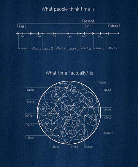 time-infographic