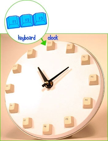 The Keyboard Clock