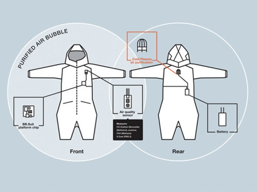 air-purify-suit2