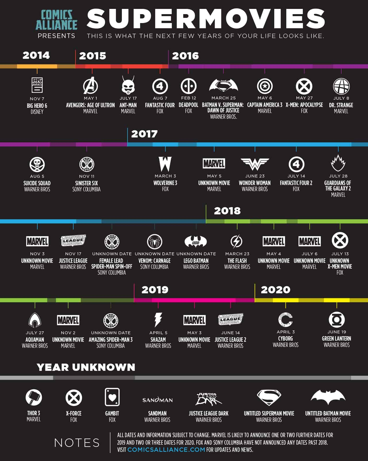 Superhero Movie Chart Let's You Plan The Next 6 Years Of