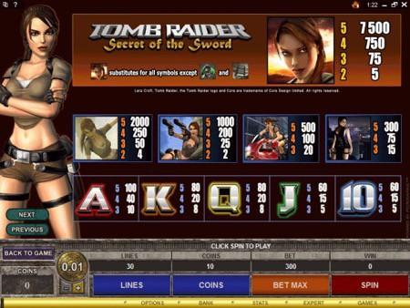 Tomb Raider Slot Machine Free