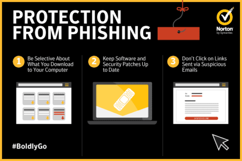 protection_from_phishing