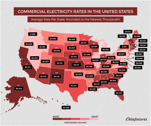 electric rates in US