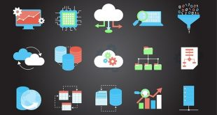 Choose the Ideal Hosting Service