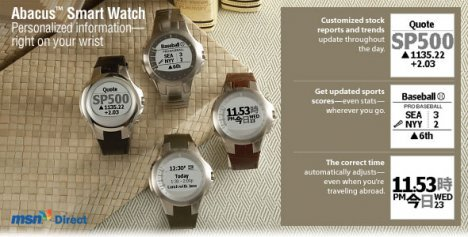 abacus smart watch